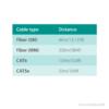 ADDERLink XD641P-DP | 4K60 DisplayPort 1.2 KVM-Extender Set | Distanzen