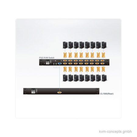 KVM-Konsole ATEN CL1000N – Funktionsweise