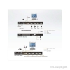 ATEN CM1164A | DVI Multi-View, USB, Audio KVMP-Switch | Funktionsweise