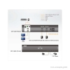 ATEN CS1142H Secure KVM-Switch - Funktionsweise