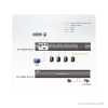 ATEN CS1184DP Secure KVM-Switch - Funktionsweise