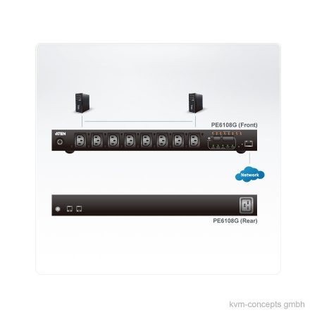 ATEN PE6108G switched PDU mit Eingangsmessung - Funktionsweise