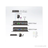 ATEN VE2812T HDBaseT Sender | Funktionsweise