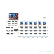 ATEN VE8900 & VE8950 - HDMI over IP - Daisy Chaining