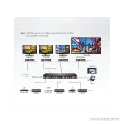 ATEN VE8900 & VE8950 - HDMI over IP - Funktionsweise