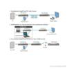 RARITAN Cat5 Reach DVI HD | KVM-Extender Set | Funktionsweise